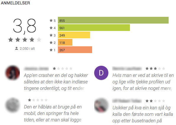 Dating fakta sjovt